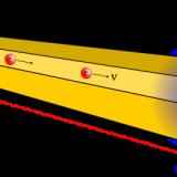 Elektron-elektron melaju dari ujung panas meuju ujung dingin, menciptakan perbedaan potensial diantara ujung-ujung batang tembaga