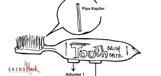 Alat penggosok gigi paling praktis