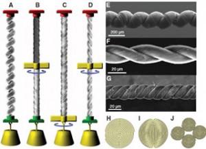 Carbon nanotube dipilin menjadi otot buatan (penelitian M. D. Lima dkk, dipublikasikan di majalah Science tahun 2012).