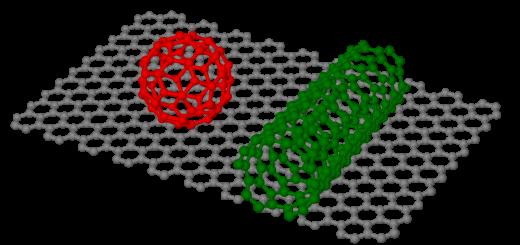Fullerene (warna merah), graphene (abu-abu), dan carbon nanotube (hijau).