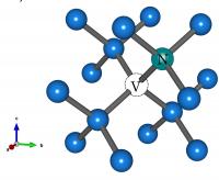 Gambar 3. Struktur kristal berlian dengan NV center. Bola hijau yang merupakan representasi atom Nitrogen bertetangga dekat dengan bola putih yang merupakan kekosongan atom Karbon.