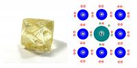 Gambar 2. Berlian berwarna kuning (kiri) dan ilustrasi atom Nitrogen (bola hijau) di antara atom-atom Karbon (bola biru) dalam berlian. Perhatikan adanya atu elektron dari Nitrogen yang tidak memiliki pasangan. (Kredit gambar berlian: Rob Lavinsky, iRocks.com – CC-BY-SA-3.0 [CC BY-SA 3.0 (http://creativecommons.org/licenses/by-sa/3.0)], via Wikimedia Commons)