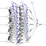 Contoh arsitektur JST dengan 5 node input, dua hidden layer (@ 8 dan 5 node) dan 1 node output.